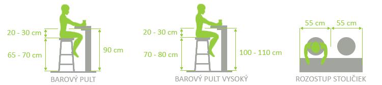 8a19bd444ebc Ako vybrať barové stoličky